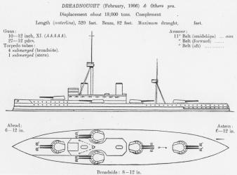 10b Dreadnought skizza 1906