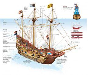 03 d Půlměsíc, loď Henry Hudsona průzkumníka